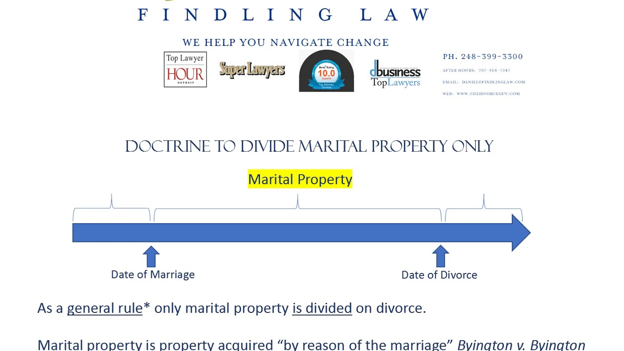 What is separate property in a Michigan divorce?