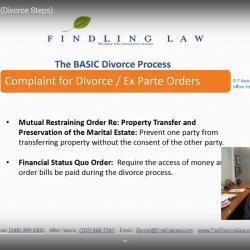 Michigan divorce process
